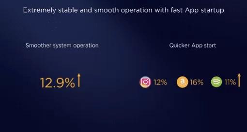 Huawei divulga informação Oficial da nova EMUI 9.0 image