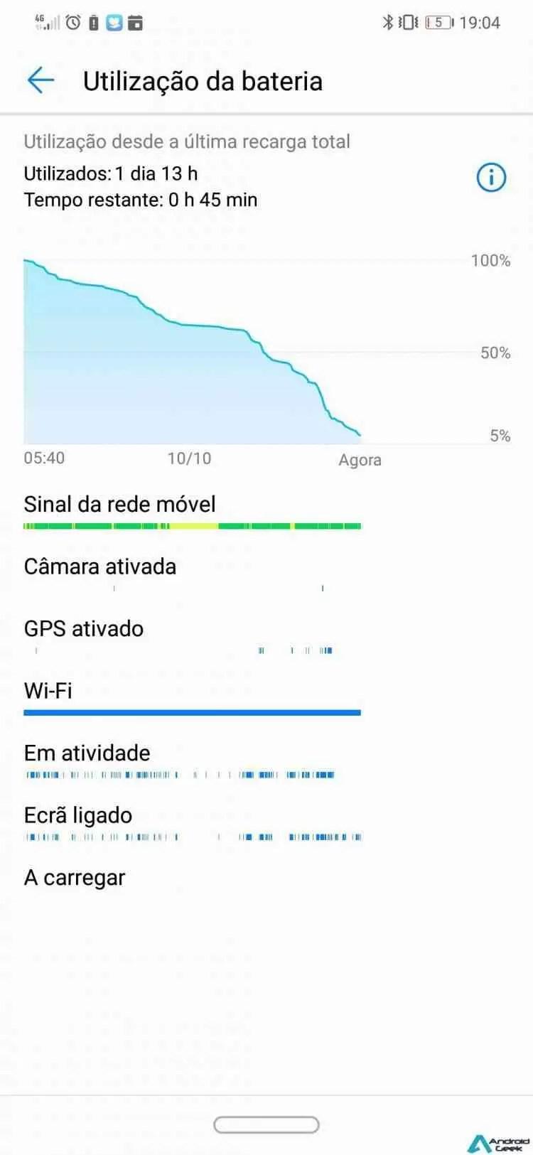 Análise Huawei Mate 20 Lite | O novo rei da gama média 12