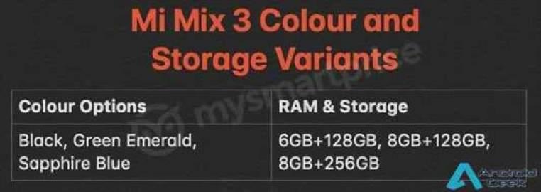 [Última Hora] Variantes do Xiaomi Mi Mix 3 e Cores Reveladas 1
