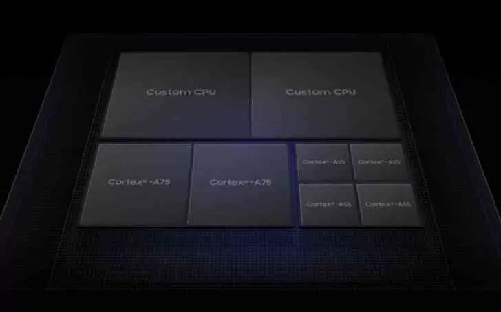 Samsung lança Exynos 9820 com modem LTE de 2 Gbps e NPU dedicado 1