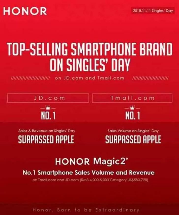 Honor foi a marca mais vendida de smartphones no 11/11 na China 1