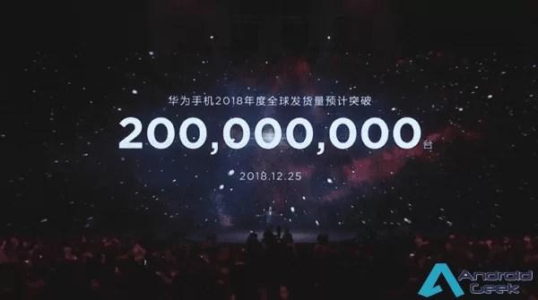 Equipamentos expedidos Huawei em 2018 podem ultrapassar as 200 milhões de unidades 1