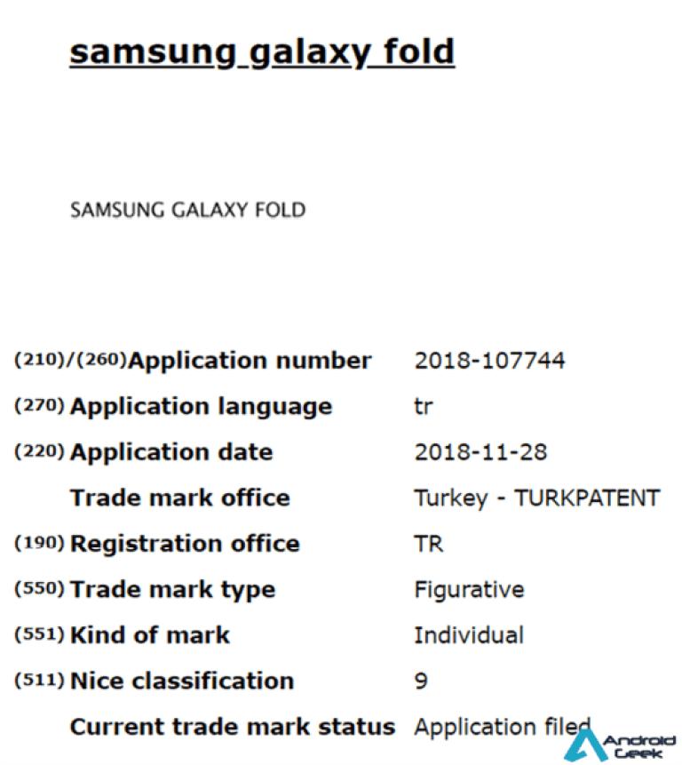 Samsung Galaxy Fold pode ser o nome do primeiro telefone dobrável da empresa 2