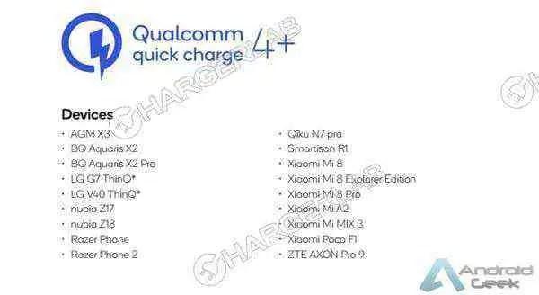 Qualcomm anuncia smartphones com carregamento rápido QC4 + 3
