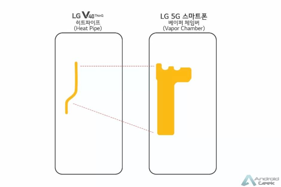 Telefone 5G da LG chega no próximo mês com Snapdragon 855 e câmara de vapor exclusiva 2