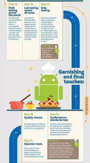 A Nokia quer que o utilizador saiba como atualizar seus telefones