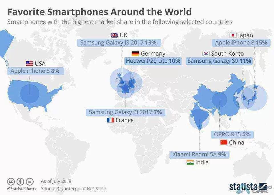 Infográfico: Smartphones Favoritos em todo o mundo 1