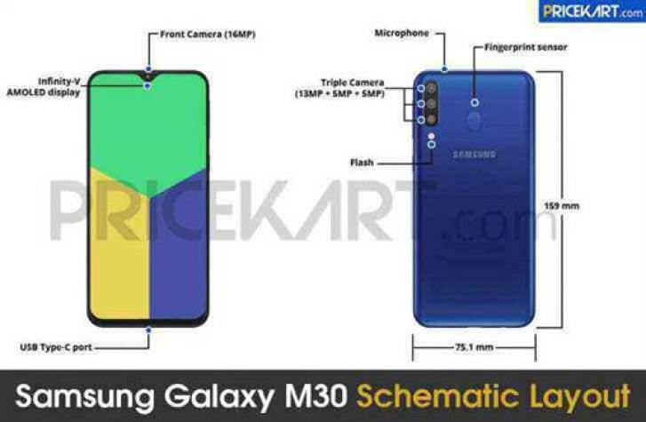 Dimensões e Layout do Samsung Galaxy M30 revelado 1