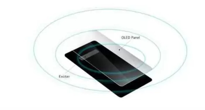 ecrã do áudio LG G8