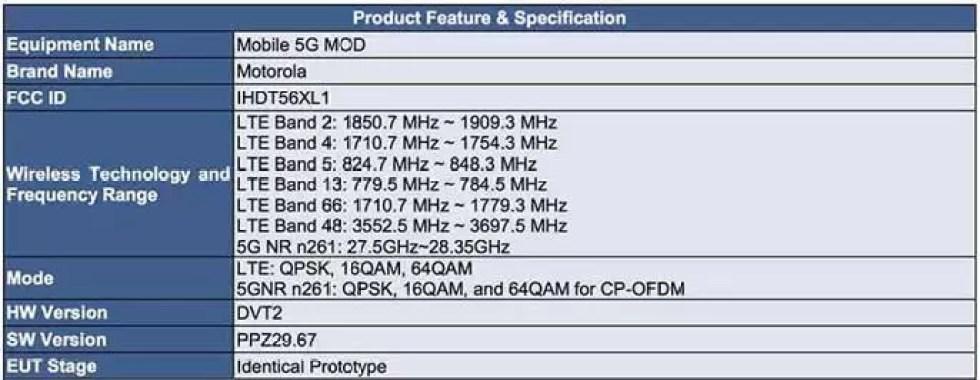 Freqüências de Moto 5G Moto Mod