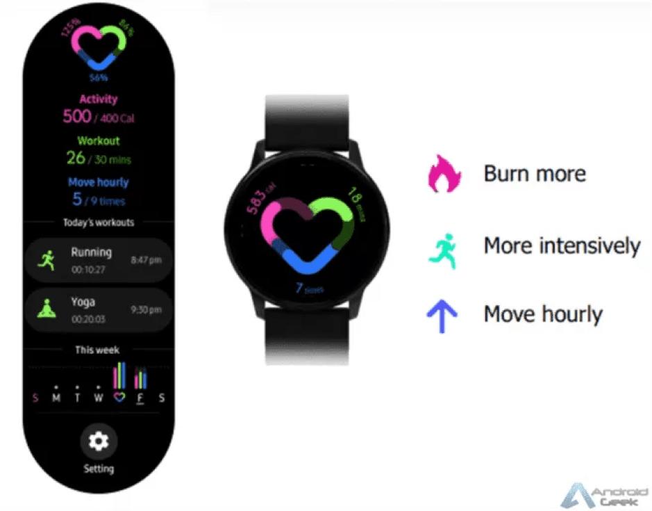 Mais detalhes em nova fuga de informação do novo smartwatch da Samsung 2