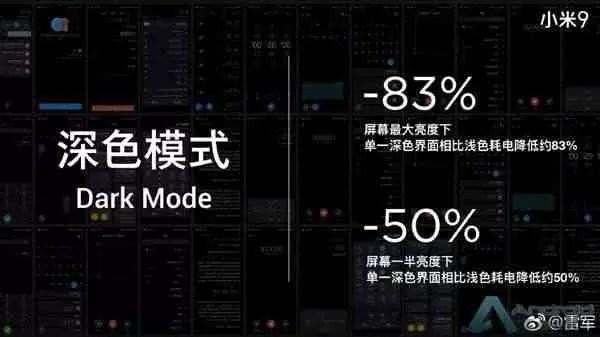 Xiaomi Mi 9 com modo escuro especial economiza até 83% de energia 5