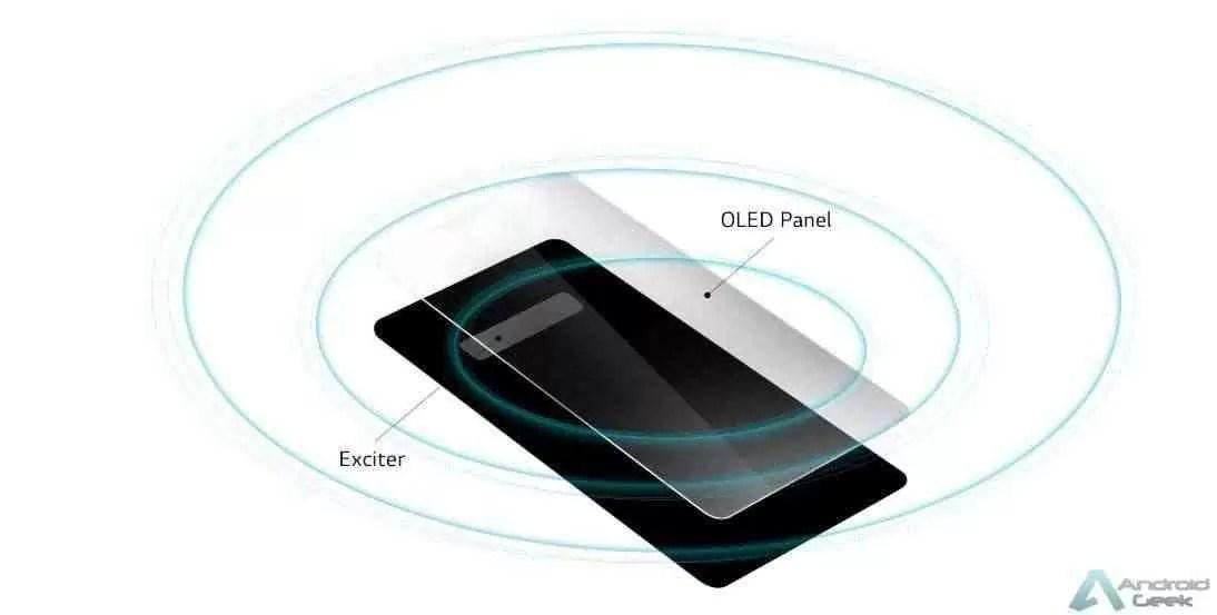Futuros smartwatches da LG podem ter ecrãs que também são colunas 1
