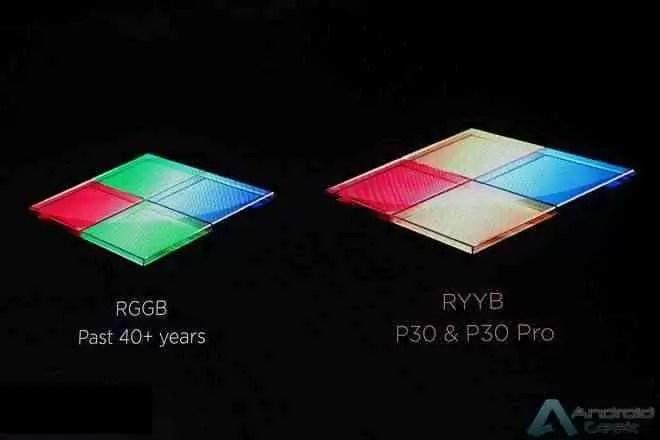 Análise Huawei P30 Pro as regras nunca mais serão as mesmas 12
