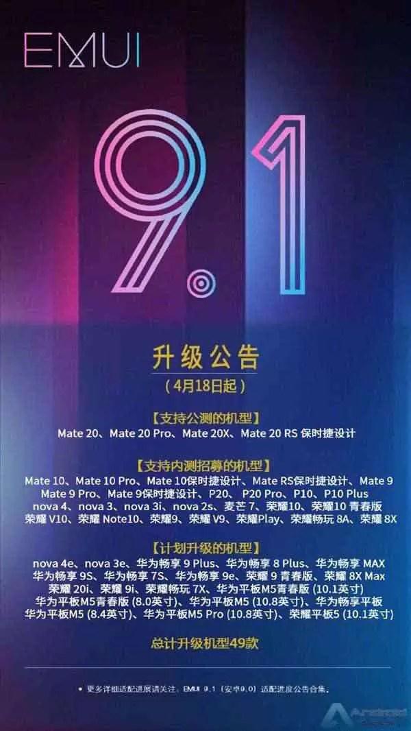 Aqui estão os 49 smartphones Huawei e Honor que receberão a atualização da EMUI 9.1 2