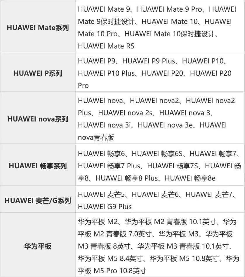 Huawei inicia campanha que oferece serviço de reparação de smartphones a preço mais barato 1