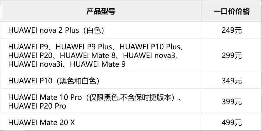 Campanha de Substituição do ecrã Huawei