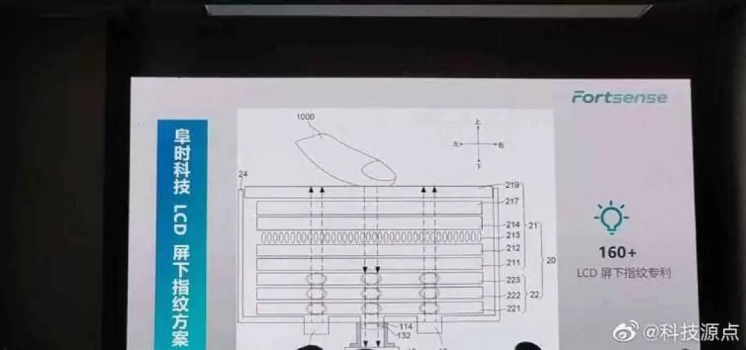 Sensor de impressão digital no display LCD