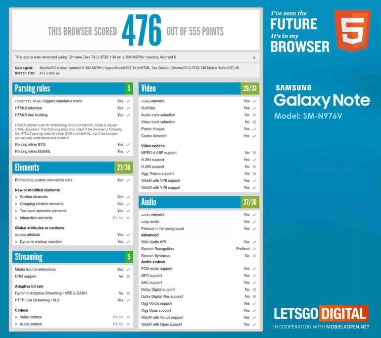 Referência Samsung SM-N976V