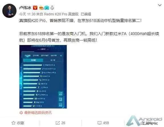 Redmi K20 Pro vende mais de 200.000 unidades na primeira venda oficial 2