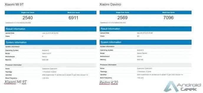 Resultados Geekbench do Xiaomi Mi 9T confirmam que é um Redmi K20 rebatizado 1