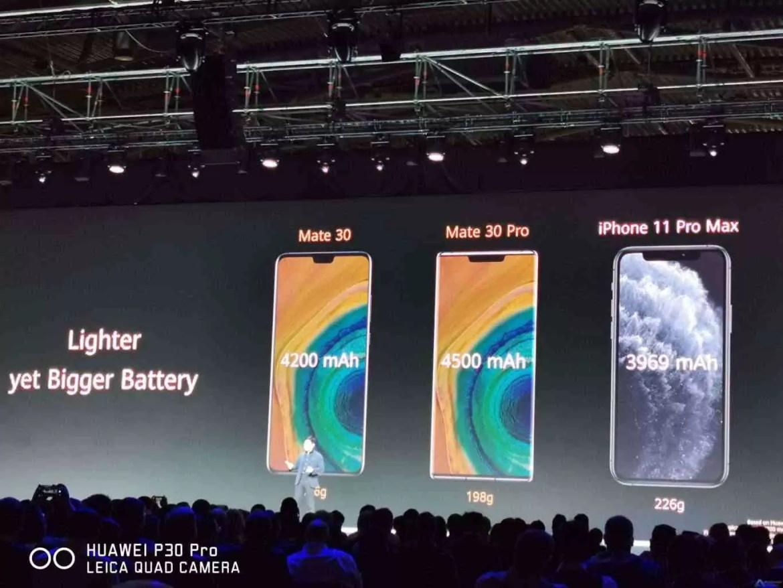 Análise Huawei Mate 30 Pro. O mais esperado FlagShip, chegou! 34