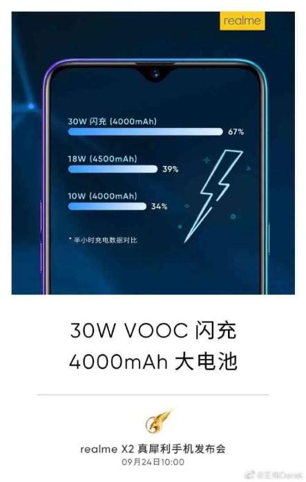 Carregamento rápido de Realme X2 30W
