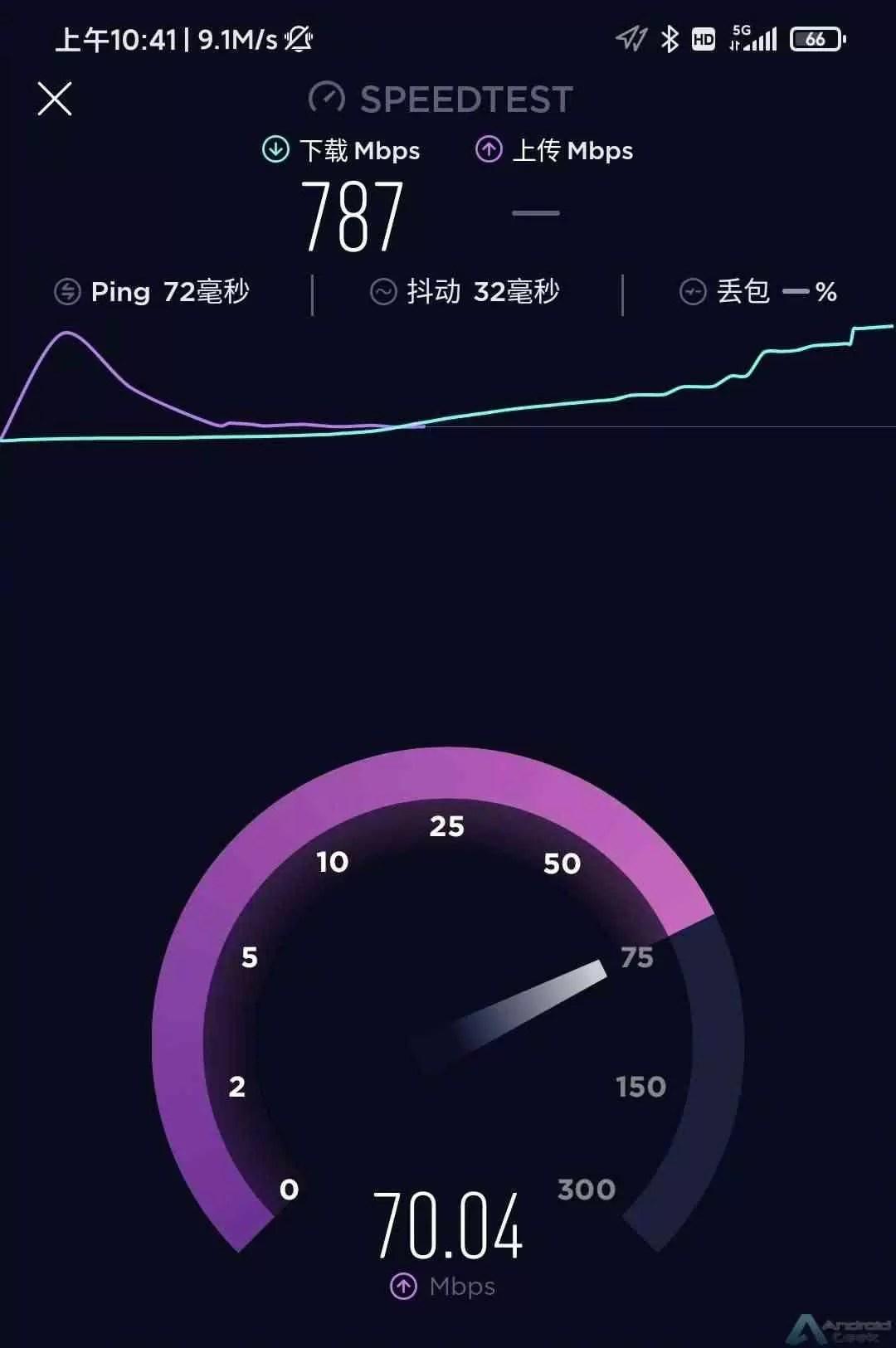 Xiaomi alcançou uma velocidade de download 5G de 787 Mbps na China 1