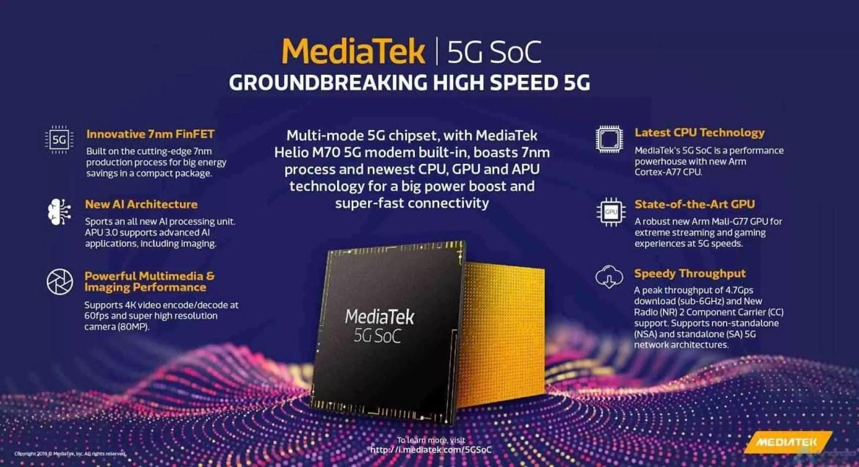 SoC 5G para média gama da MediaTek será construído no nó de 7 nm 1