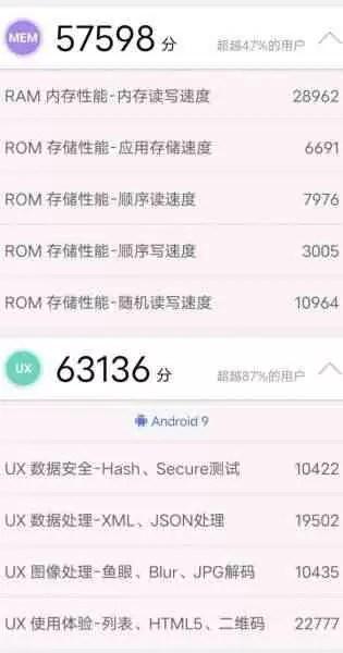 Resultados Samsung Exynos 980 AnTuTu 7