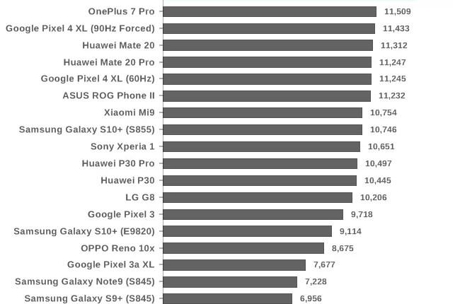 Análise Huawei Mate 30 Pro. O mais esperado FlagShip, chegou! 30