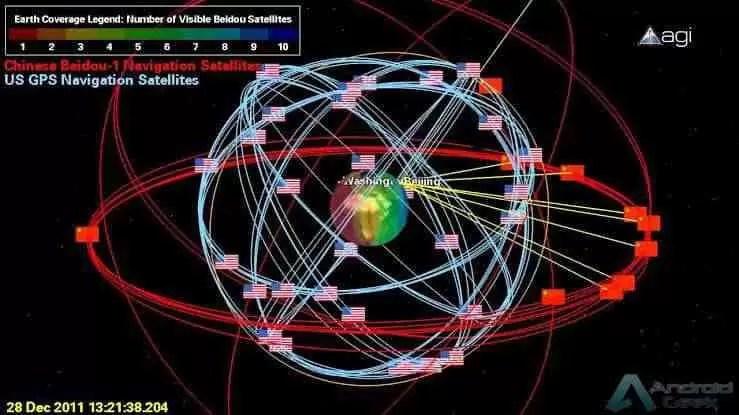 Sistema de Navegação Beidou será concluído no próximo ano 1