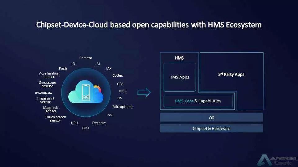 Huawei mostra a estratégia para Portugal em 2020 3