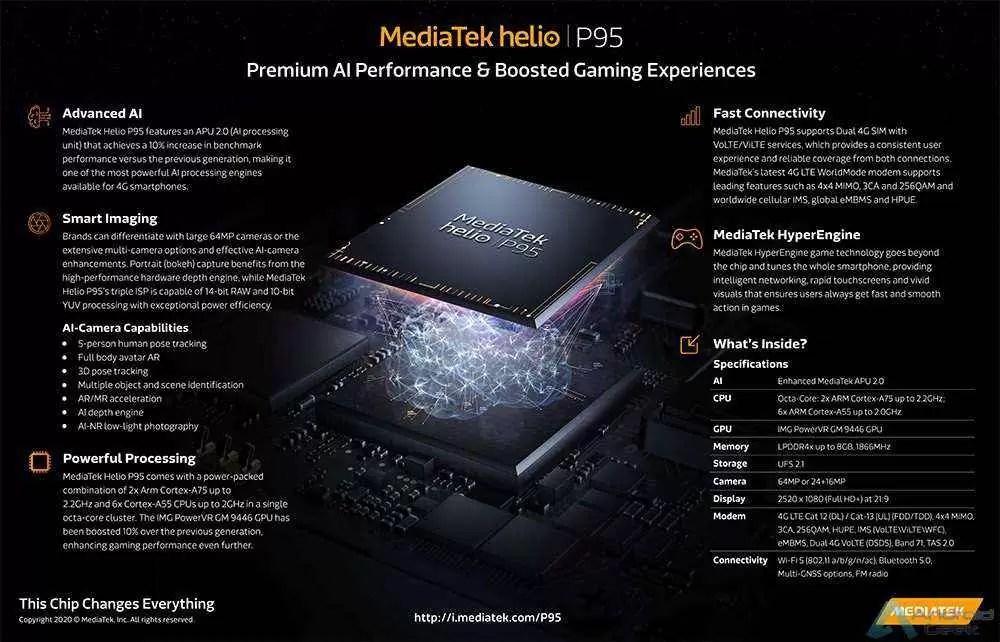 Mediatek apresenta o Helio P95 com melhor suporte para IA e câmara 2