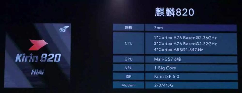 Kirin 820 5G com CPU, GPU, NPU e ISP melhorados é oficial 1