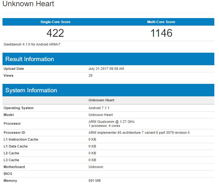 Nokia 2 em fuga de informação com especificações 3