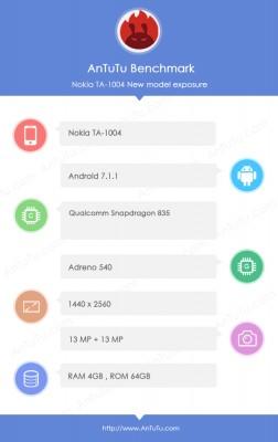 Nokia 9 no AnTuTu: Snapdragon 835 e 4GB RAM detectados 1