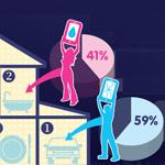 Infografik: Wie, wo und wem die meisten Smartphone-Unfälle und -Diebstähle passieren