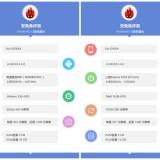AnTuTu-Benchmark zeigt zwei Versionen des Galaxy S5