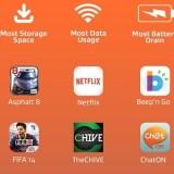 Top 10 Akkufresser-Apps, Top 10 Bandbreitenfresser-Apps und Top 10 Speicherfresser-Apps
