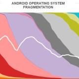 5 Dinge, die wir an Android hassen