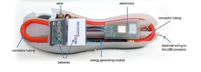 instep-nanopower