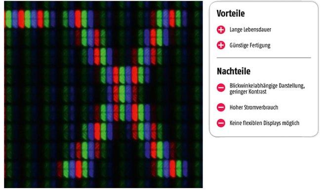 Durchleuchter - An der vergrößerten Darstellung eines LCD-Displays ist zu erkennen, dass die Hintergrundbeleuchtung auch durch die dunklen Bereiche scheint, was den Kontrast vermindert.