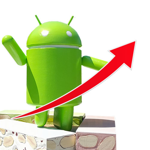 androidtop