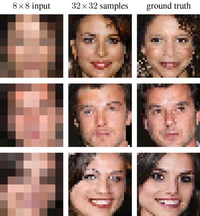 Foto: Google Brain