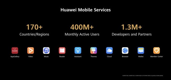 Die Mobile Services von Huawei / © Huawei