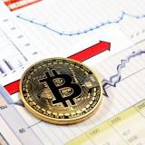 So funktioniert der automatisierte Bitcoin-Handel