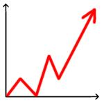 Die mobile Internetnutzung wächst immer weiter (Infografik)