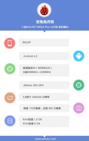 galaxy mega plus antutu