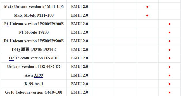 emui-2.0-update-schedule